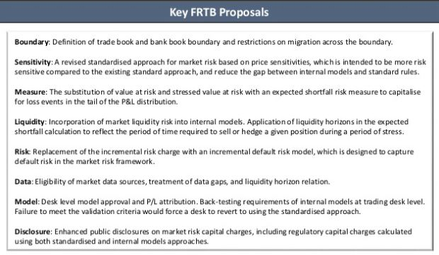 Key FRTB proposals